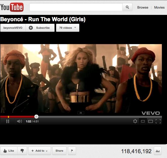 Beyonce Run the World