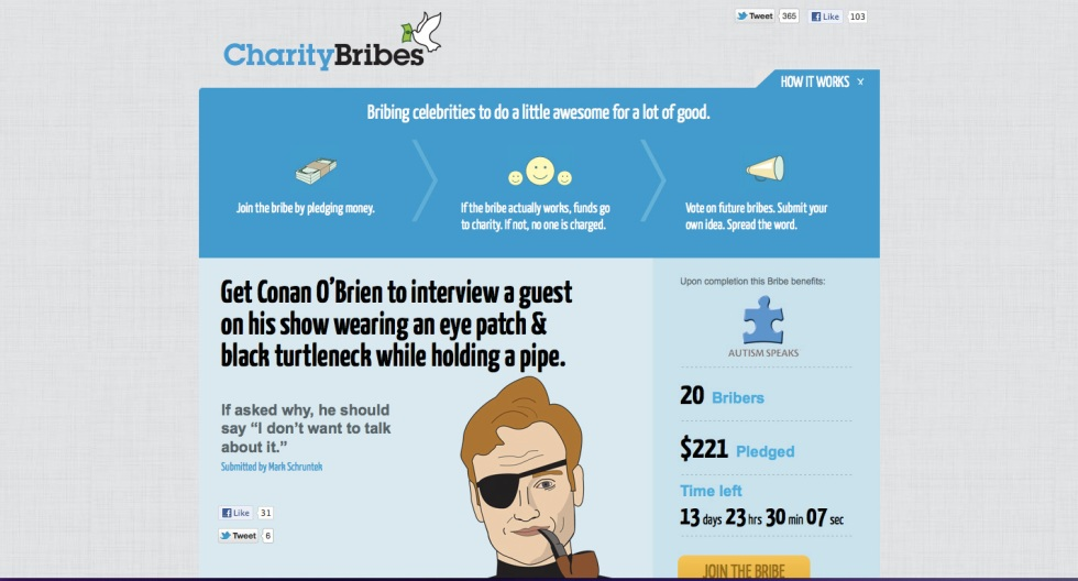 charitybribes.org